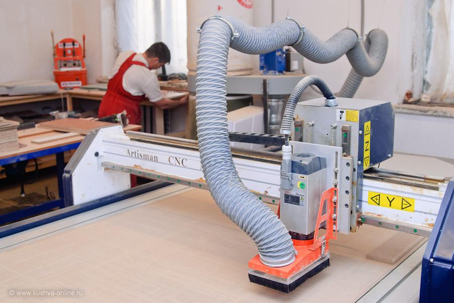 Как открыть и развивать мебельный бизнес?