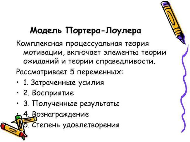 Схема теории мотивации портера лоуела