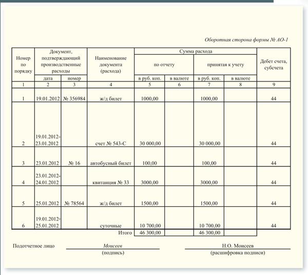 Оформление авансового отчёта о командировке (оборотная сторона)