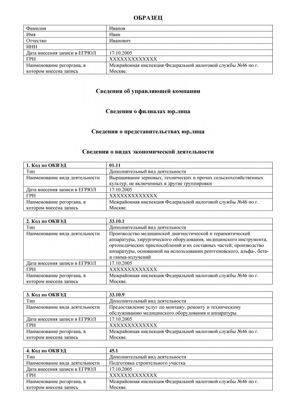 Программа 2019 по рождению ребенка в башкирии