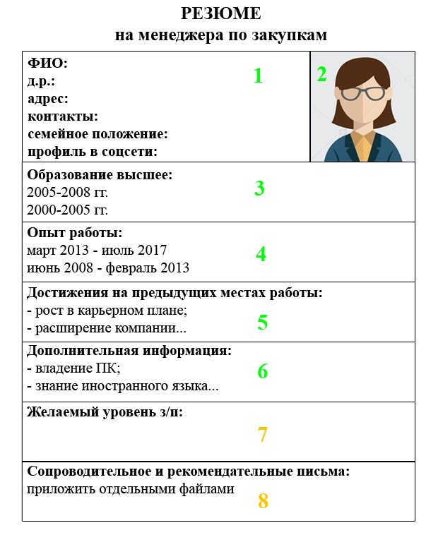 Resume manager