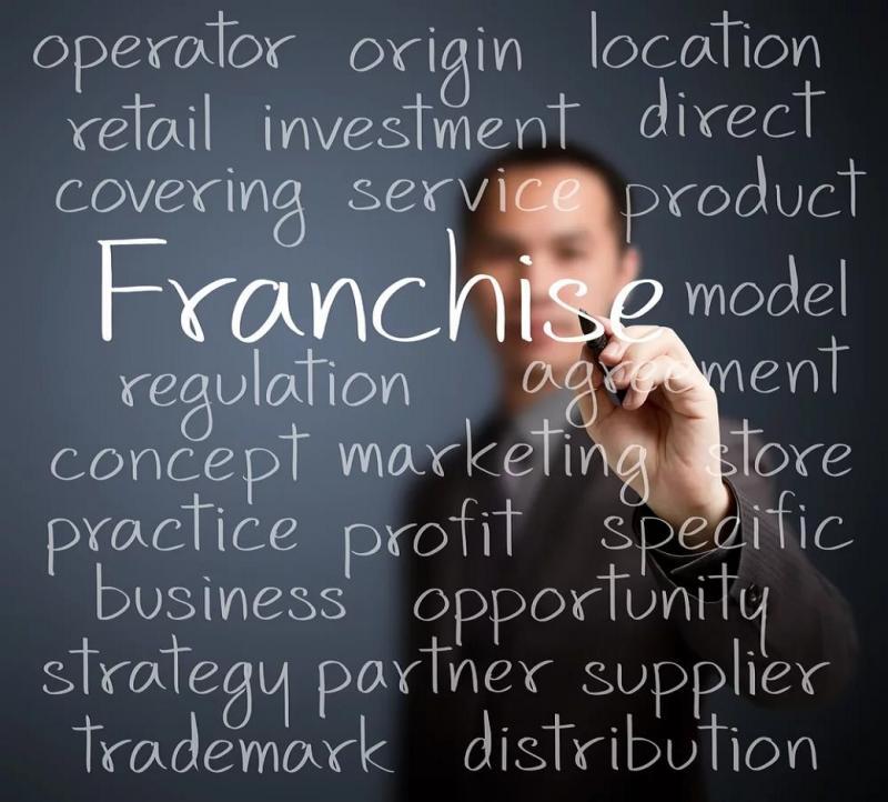 Что такое франчайзинг и в чём выгода франшизы