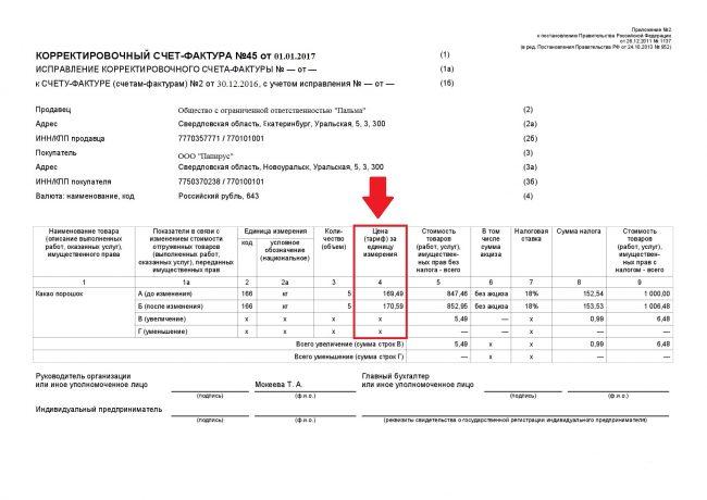 Образец заполнения КСФ при увеличении цены товара