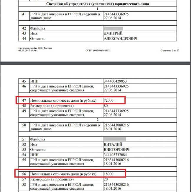 Страницы выписки из ЕГРЮЛ, полученной по запросу на сайте ФНС РФ, с выделенными пунктами о размере номинальной стоимости доли участника ООО в уставном капитале общества