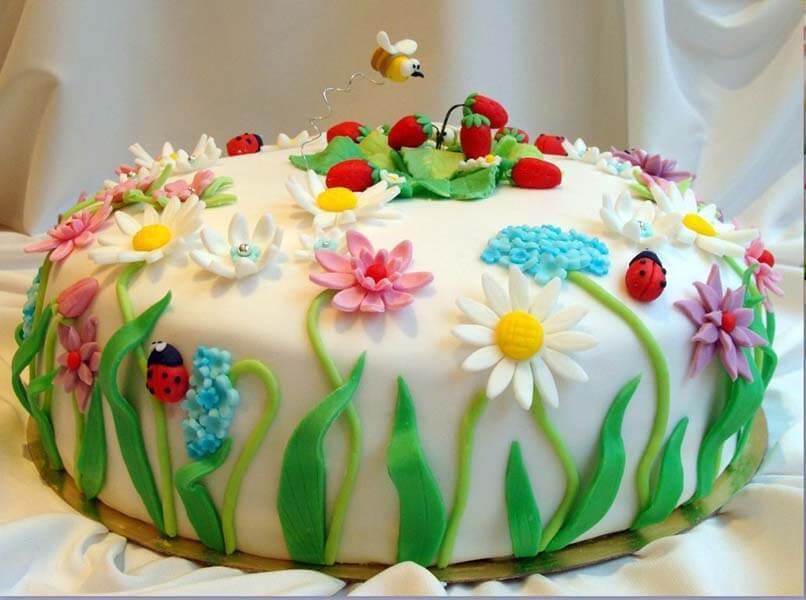 Бизнес идея домашний торт бизнес план пекарни бесплатный