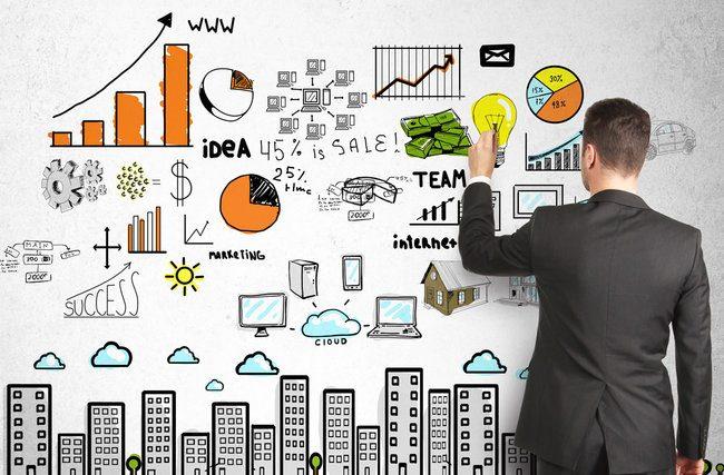 Схема инвестирования в бизнес