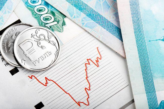 Динамика курса, монеты и купюры