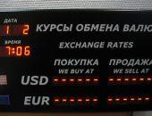 Табло курса обмена валют