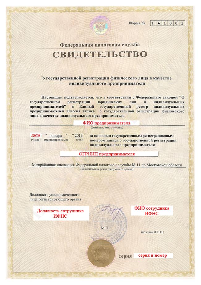 Ип регистрация в качестве работодателя в ифнс ип регистрация по почте
