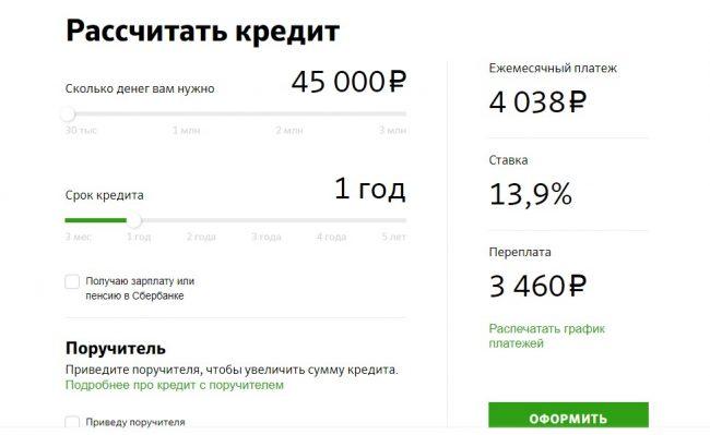 Скриншот кредитного калькулятора по потребительскому кредиту на сайте Сбербанка