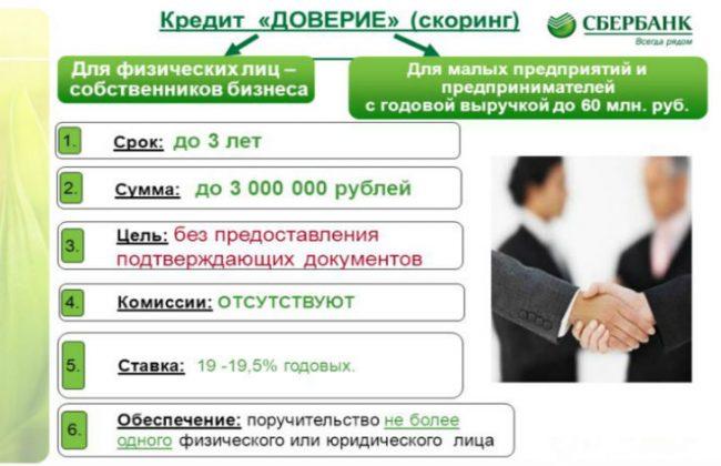 Информация о кредите «Доверие»