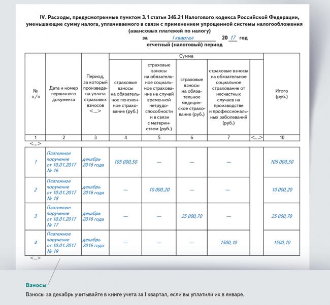 КУДиР ИП на УСН 6%, раздел IV