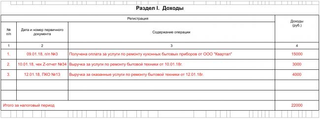 КУД для патентной системы, Раздел I (образец)