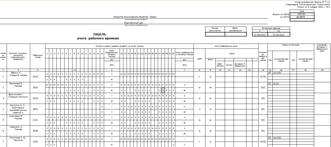 выписка из табеля учета рабочего времени образец