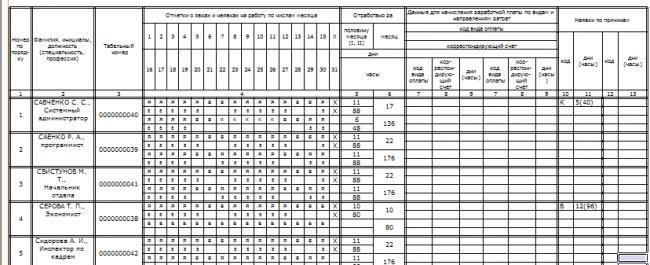 Форма Т-13 (образец таблицы)