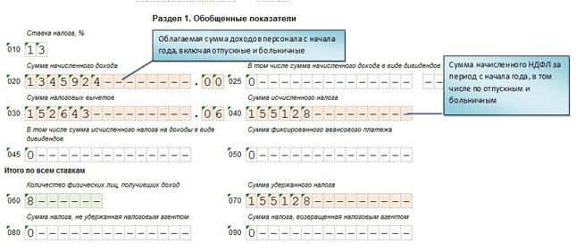 Раздел №1 формы 6-НДФЛ (пример со ставкой 13%)