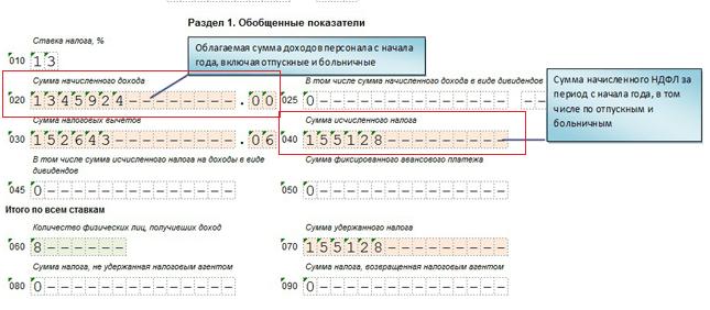 Раздел №1 формы 6-НДФЛ с выделенными строками 020 и 040