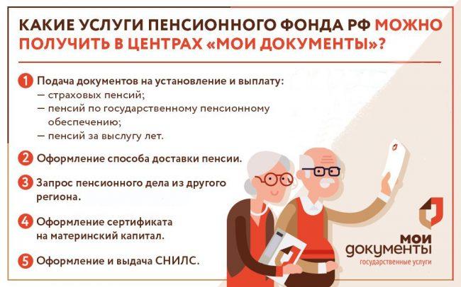 Предоставление услуг МФЦ для пенсионеров